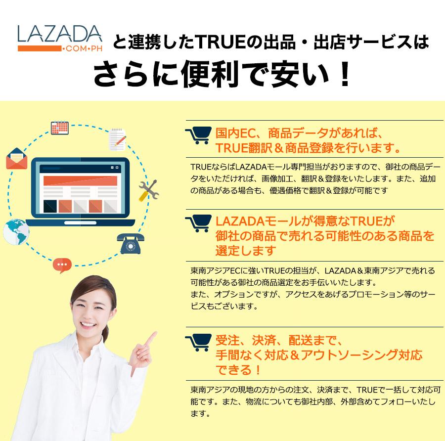 LAZADAと連携したTRUEの出品・出店サービスはさらに便利で安い!