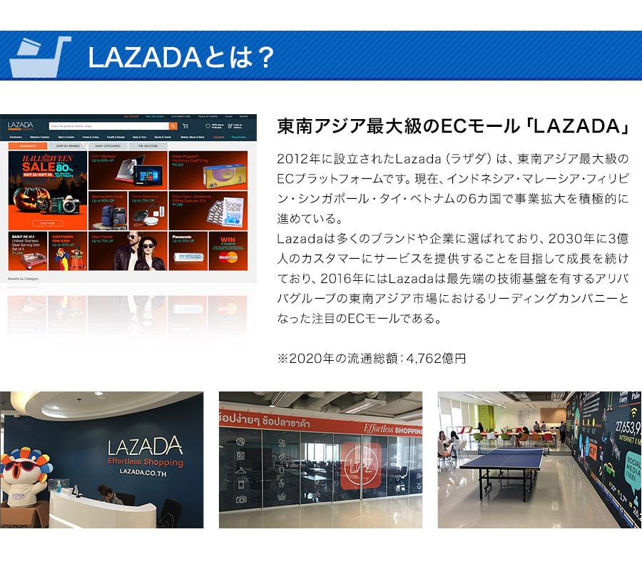 LAZADAとは?